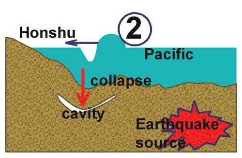 japan honshu danger