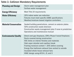 Table 3. CalGreen Mandatory Requirements