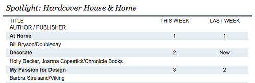 Decorate #2: Wall Street Journal Bestseller List!