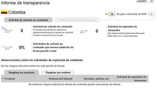 Informe Google de Transparencia Julio - Diciembre 2010