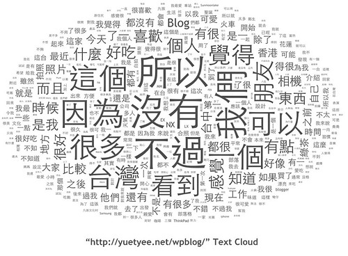 my text cloud.png