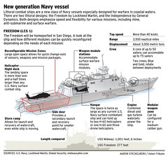 (U-T San Diego information graphics) Tags: news war technology military sd diagram aaronsteckelberg