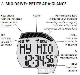 Mio Drive Watchface