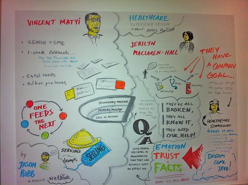 Sketchnotes: Vincent Matyi, Jerilyn Maclaren-Hall