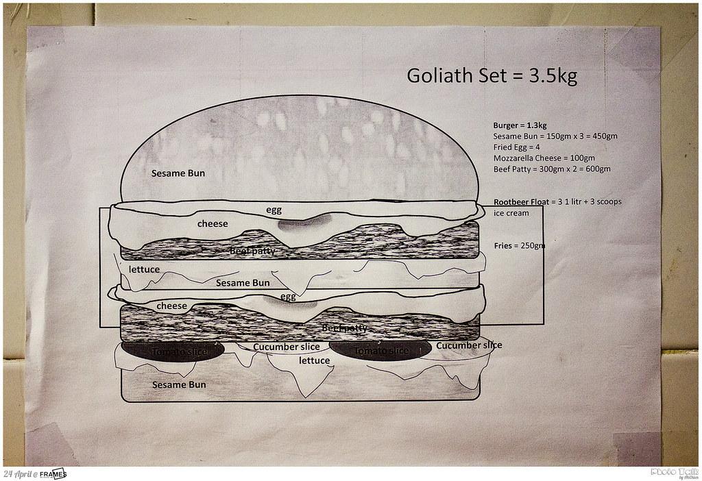 GOLAITH CHALLENGE