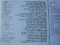 原裝絕版 1992年 小泉今日子 KYOKO KOIZUMI INDEX 100 CD 原價  2800YEN 中古品 5