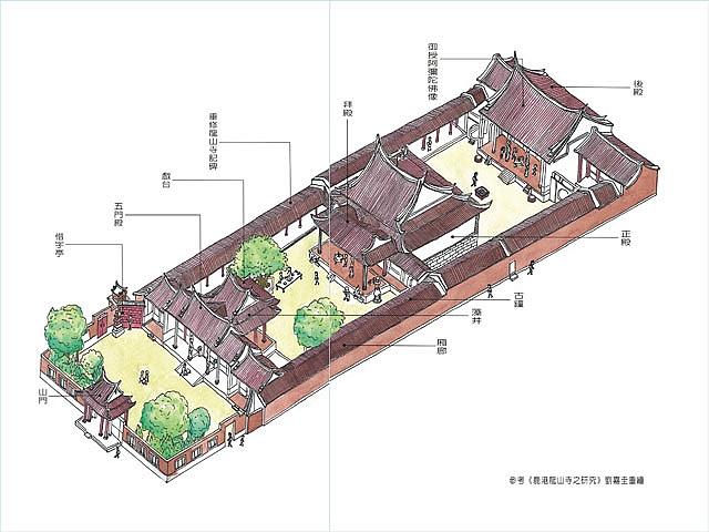 龍山寺全貌