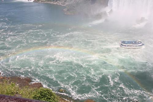 ナイアガラ大瀑布にかかる虹