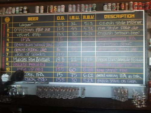 HUB Beer List