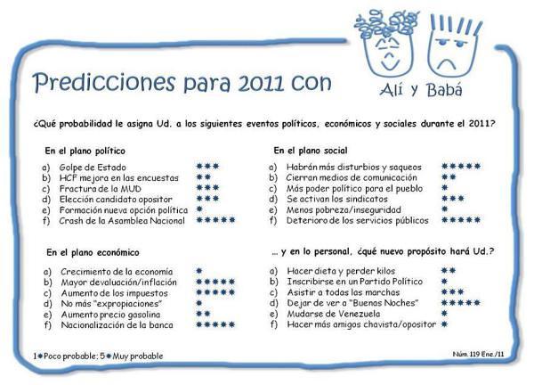 predicciones2011