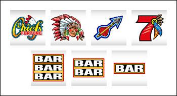free Chiefs Fortune slot game symbols