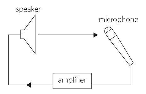 Comparing audio feedback to give feedback