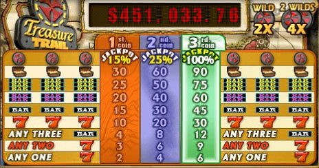 free Treasure Trail slot game symbols