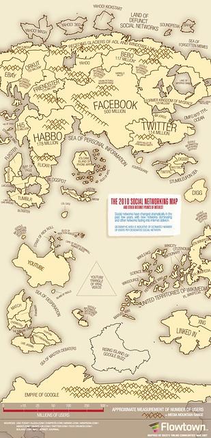 Social Network MapCS3