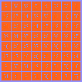 mercury magic square