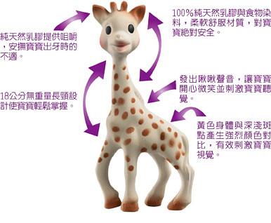 蘇菲長頸鹿