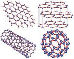 Nuevas formas del carbono