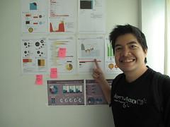 Klaikong and Data visualization