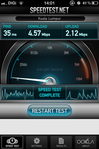 iPhone Unifi Speedtest