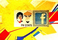 Facebook in the Philippines Jan 2011