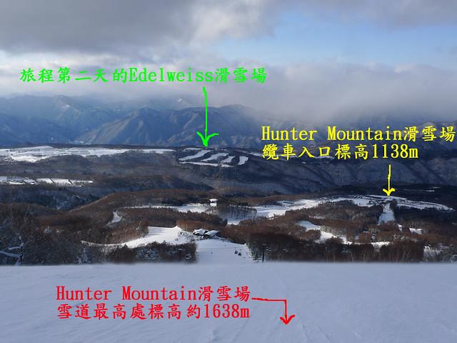 上Gondola到Hunter Mounter Shiobara的最高點