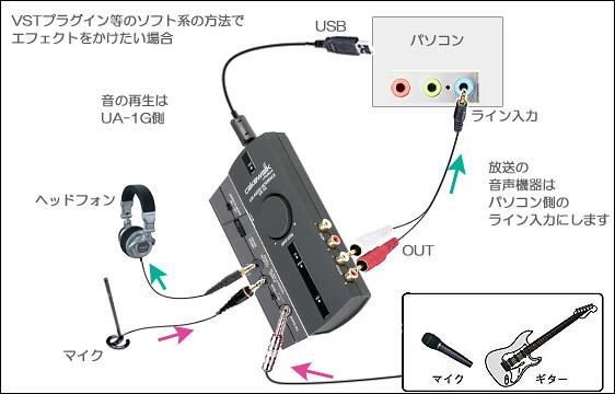 UA-1G_effect03
