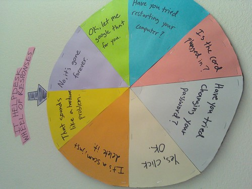 The IT Help Desk Wheel of Responses: That sounds like a hardware problem. No, it's gone forever. OK, let me Google that for you. Have you tried restarting your computer? Is the cord plugged in? Have you tried changing your password? Yes, click OK. It's a scam, just delete it.