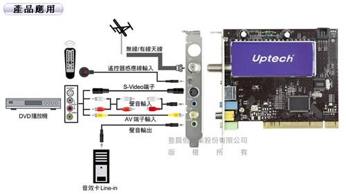 TV7130 產品應用