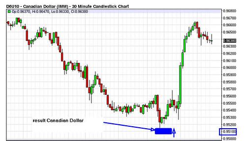 Big option binary trading