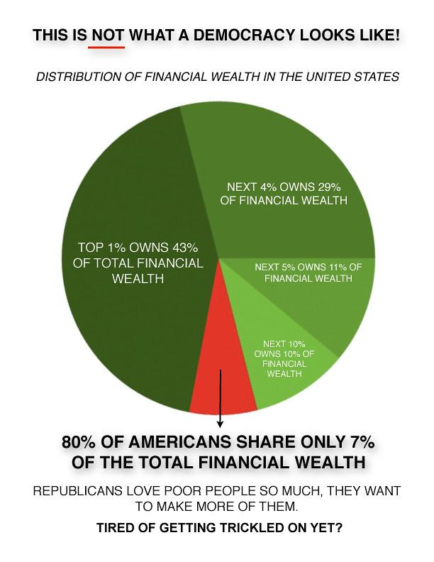 Tax on stock options usa