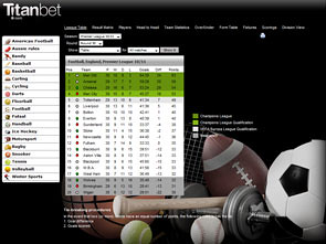 Titan Bet Sports Review