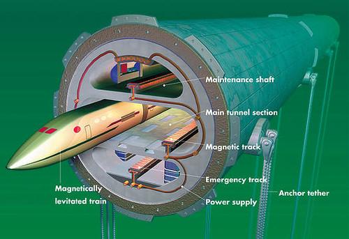 Maglev por tunel vacío