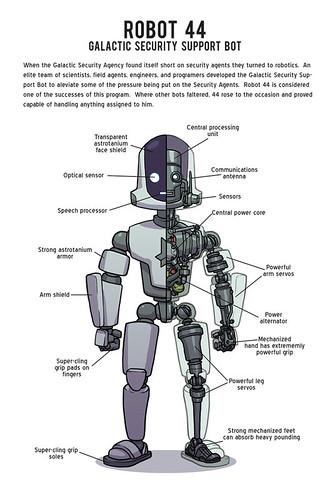 Robot 44 Cutaway