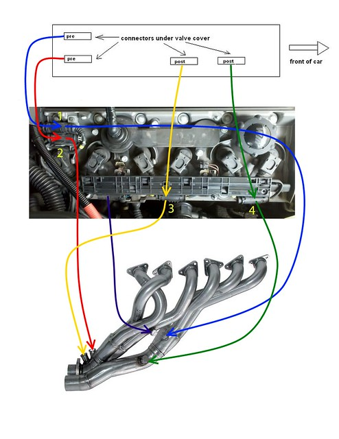 5532220749_2bf4f67f63_z header install gone bad help please [archive] bmw m3 forum e46 m3 o2 sensor wiring diagram at arjmand.co