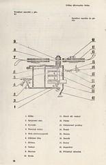 DT105S -- Dokumentace -- Strana 16