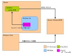 private_network