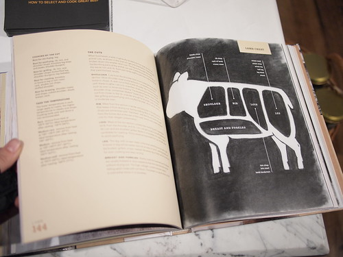 veal butchery diagram in The Cook and The Butcher