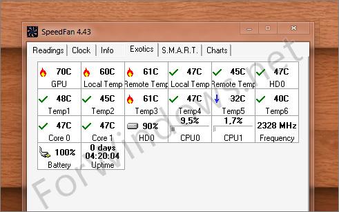 Program gratuit cu care poti afla temperatura procesorului, a hard disk-ului si a placii video