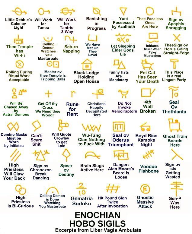 Archangel List of Names  Sandalphon Jeremiel Raphael