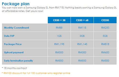 Celcom offers New Samsung Galaxy SL