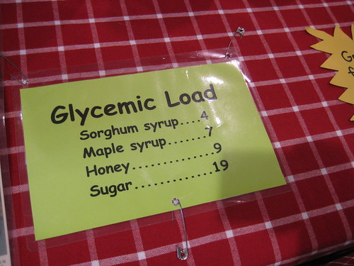 glycemic load sorghum syrup vs. others
