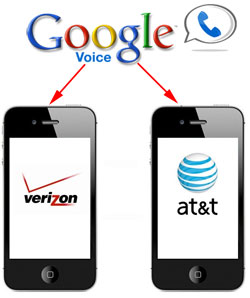 Using Google Voice for AT&T & Verizon