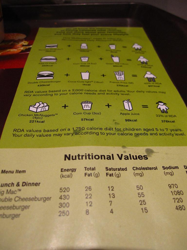 Nutritional values, McDonald's