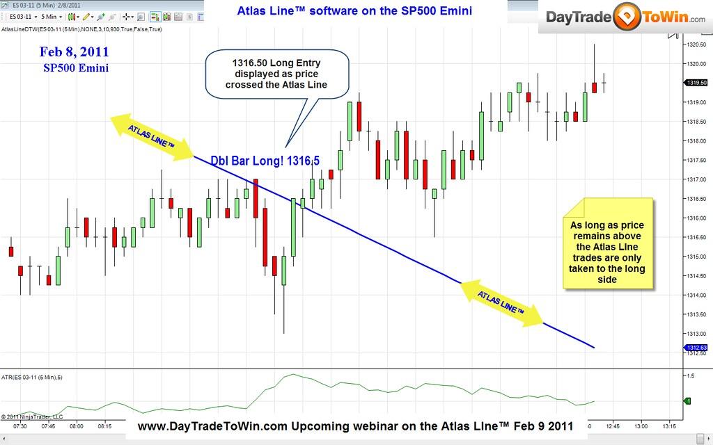 Atlas Line