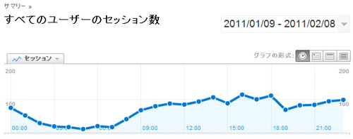 2011-02-09_1743_001