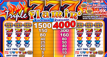 free Triple Flaming 7s slot game symbols