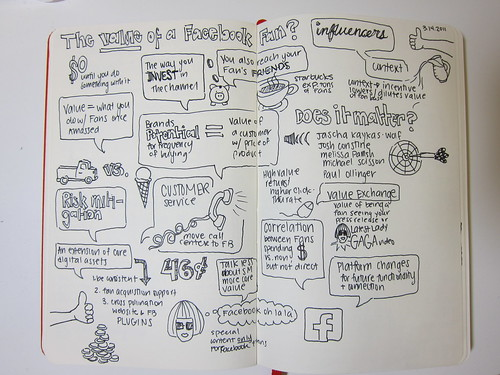 SXSWi 2011 Sketchnotes - The Value of a Facebook Fan