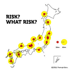 Risk? What Risk?