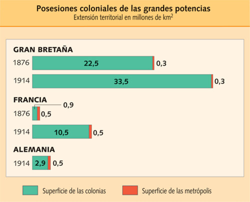 GRAFICA COLONIAS