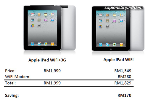 Apple iPad WiFi & WiFi+3G Comparison